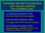 tennessee has had 3 constitutions each new one re defining who is entitled to vote