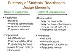 summary of students reactions to design elements