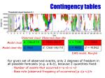 contingency tables
