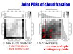 joint pdfs of cloud fraction