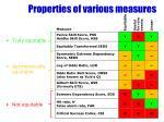 properties of various measures