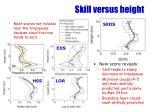 skill versus height