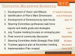 tentative milestone schedule