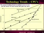 technology trends cpu s