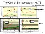 the cost of storage about 1k tb