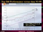 top 500 performance versus time 93 99