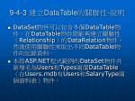 9 4 3 datatable