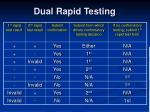 dual rapid testing1