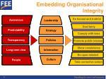 embedding organisational integrity