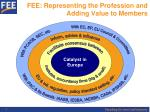 fee representing the profession and adding value to members