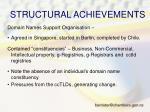 structural achievements