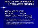 results for 26 patients 1 year after surgery