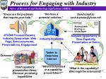 process for engaging with industry