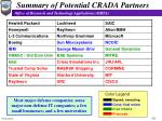 summary of potential crada partners