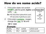 how do we name acids