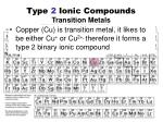 type 2 ionic compounds transition metals1