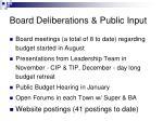 board deliberations public input