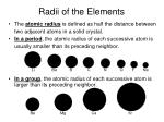 radii of the elements1