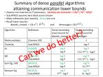 summary of dense parallel algorithms attaining communication lower bounds1