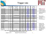 t rigger rate