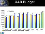 oar budget