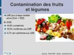 contamination des fruits et l gumes