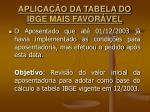 aplica o da tabela do ibge mais favor vel