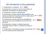 key attributes of collaboration
