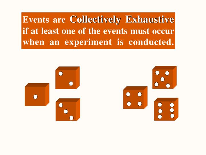 Events are