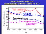 employment in high tech manufacturing industries in the us bls