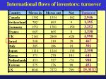 international flows of inventors turnover