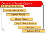 commuter transit options