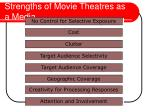 strengths of movie theatres as a media