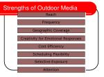 strengths of outdoor media