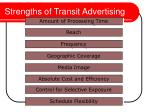 strengths of transit advertising