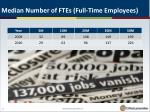 median number of ftes full time employees