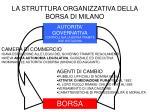 la struttura organizzativa della borsa di milano
