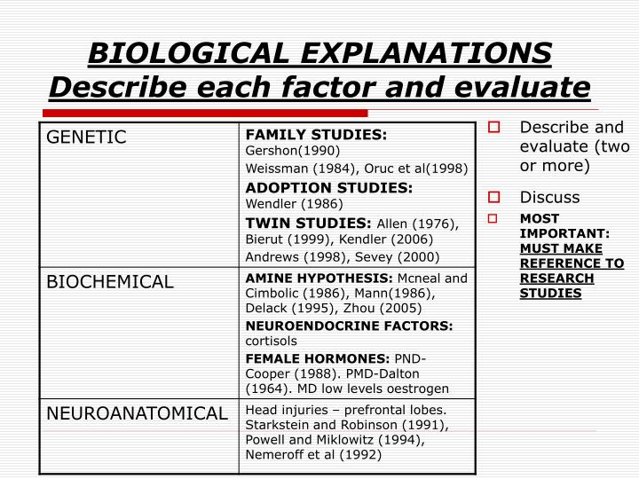 describe and evaluate biological explanations of Free essay: outline and evaluate one or more biological explanations of schizophrenia in your evaluation you should refer to research evidence 24 marks.