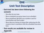 ghe unit test description