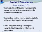 product precedence composites 1 2
