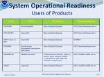 system operational readiness users of products