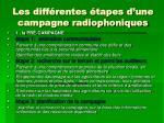 les diff rentes tapes d une campagne radiophoniques