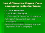 les diff rentes tapes d une campagne radiophoniques1