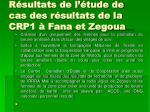 r sultats de l tude de cas des r sultats de la crp1 fana et zegoua1