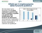 effetti per il miglioramento della funzione pubblica
