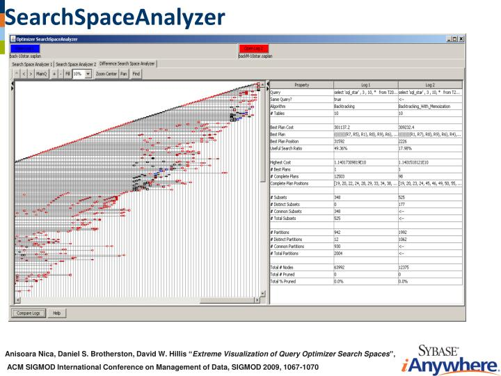 searchspaceanalyzer n.