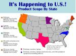 it s happening to u s product scope by state