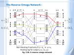 fig 3 36 a reverse omega network
