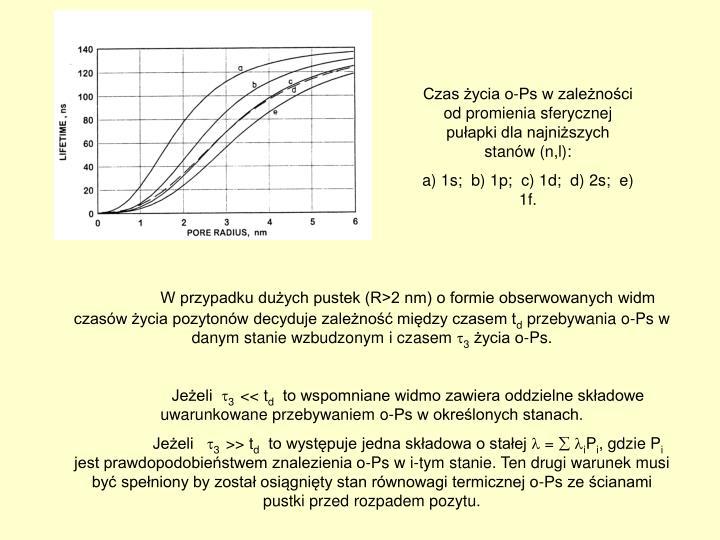 Czas życia o-Ps w zależności od promienia sferycznej pułapki dla najniższych stanów (n,l):