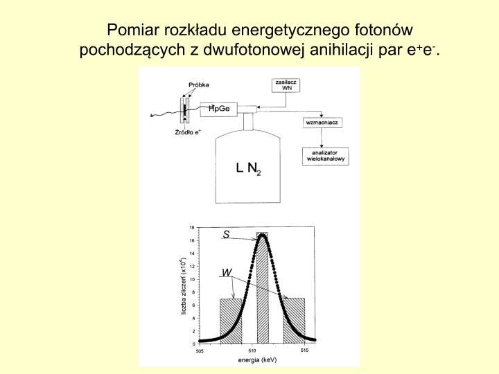 Pomiar rozkładu energetycznego fotonów